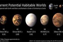 Červený trpaslík – Gliese 581 g, označen za nejlepší místo pro mimozemský život