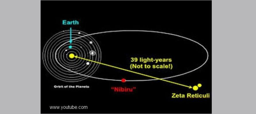 """Planeta zvaná """"Nibiru"""""""