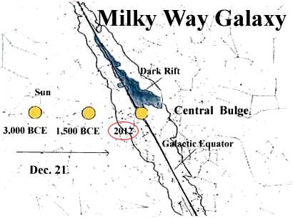 galaxie-mlecne-drahy