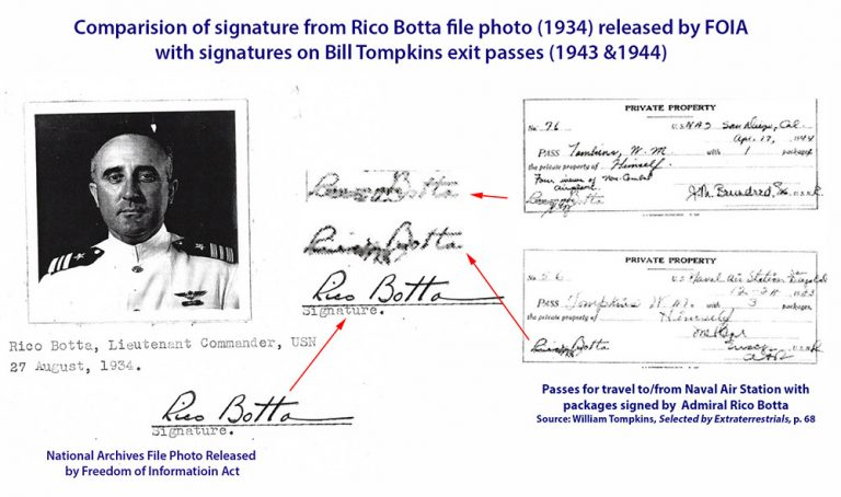 rico_botta_signature_comparison