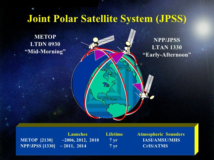 we4l103_the_evolution_of_the_us_satellite